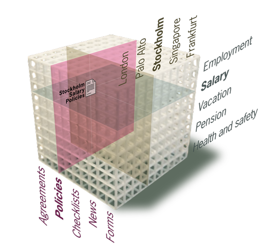 Metashare 3d Cube 2.png
